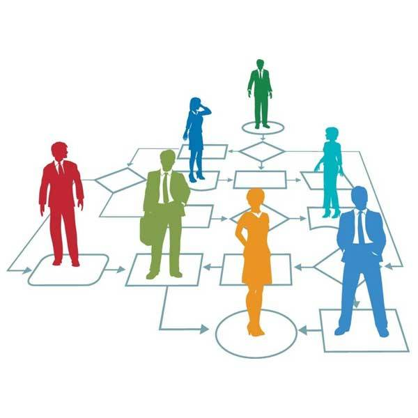فن التخطيط الإدارى وتحديد الأهداف – الدارين