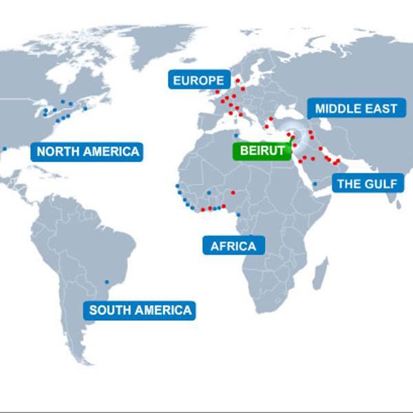 شبكات اقليمية